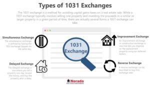 1031 Exchange 5 Year Rule