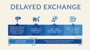 1031 Exchange 200 Rule