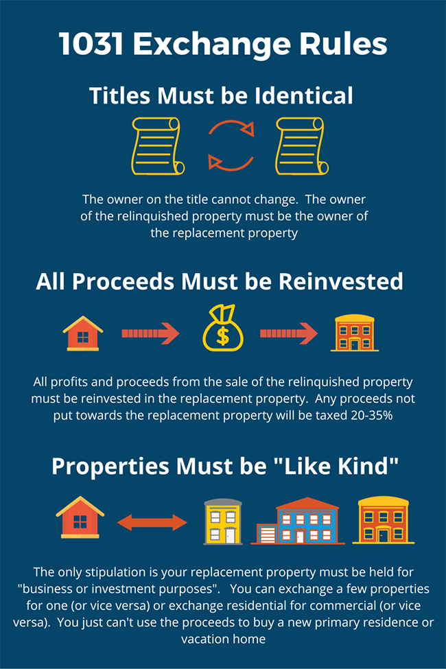 1031 Exchange Rules Conversion To Primary Residence
