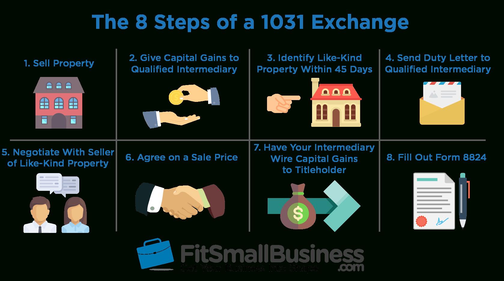 1031 Exchange Rules Like Kind Property