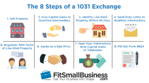 1031 Exchange Rules Washington State