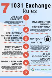 1031 Property Exchange Rules