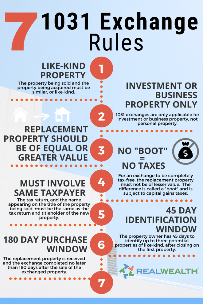 1031 Real Estate Exchange Rules 2021