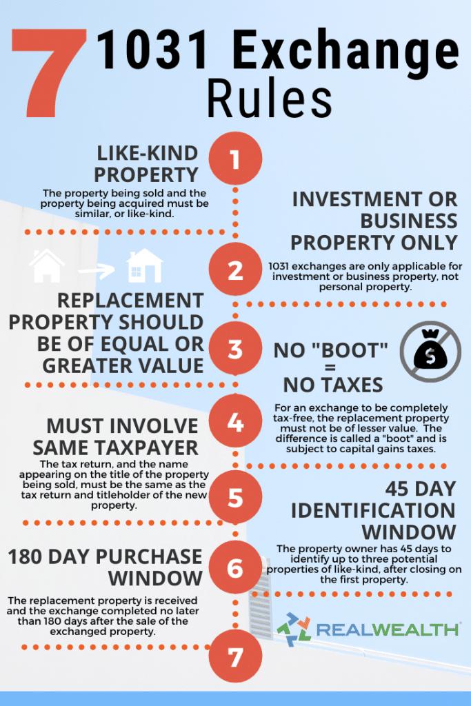 Exchange Property 1031 Exchange Rules