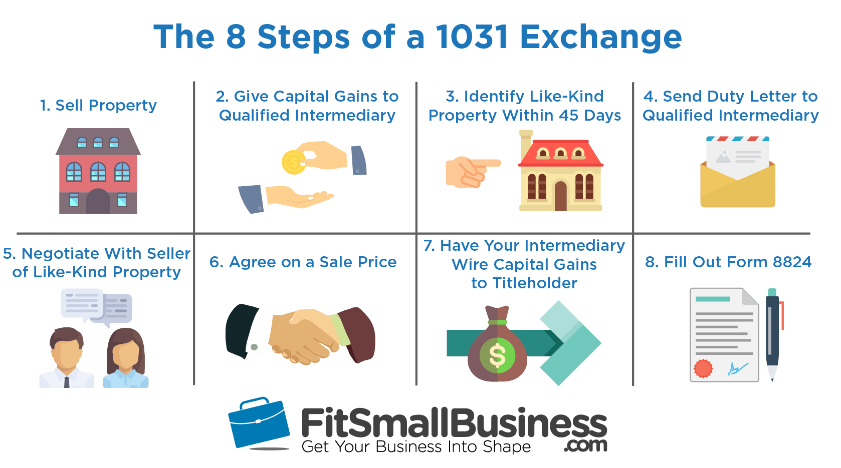 IRS 1031 Tax Deferred Exchange Rules